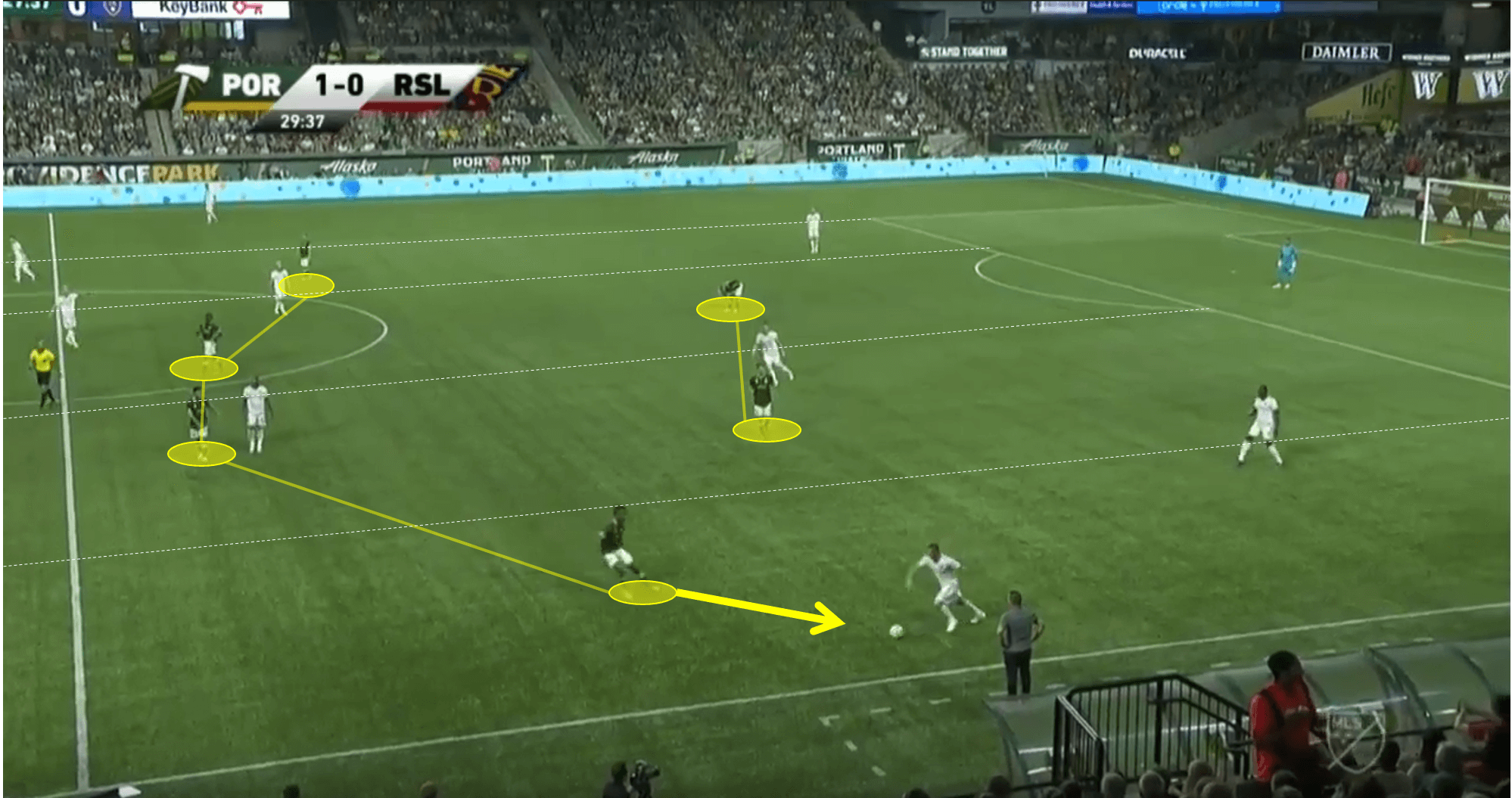 MLS 2019: Portland Timbers vs Real Salt Lake - Tactical Analysis Tactics
