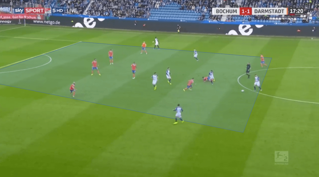 2. Bundesliga 2019/20: Bochum vs Darmstadt tactical analysis tactics