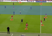 How possession play influences defensive transition - tactical analysis tactics