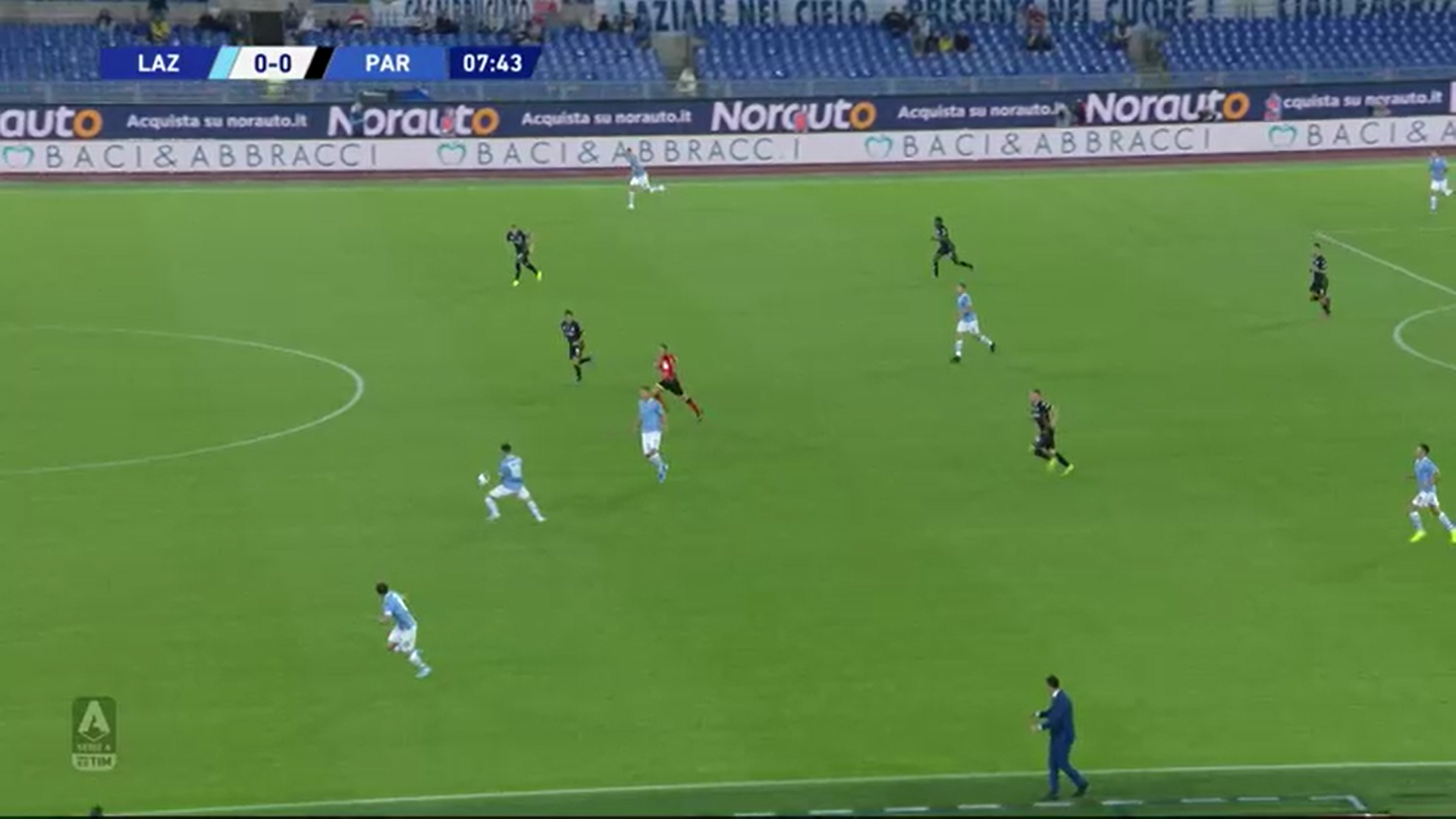Serie A 2019/20: Lazio vs Parma - tactical analysis tactics