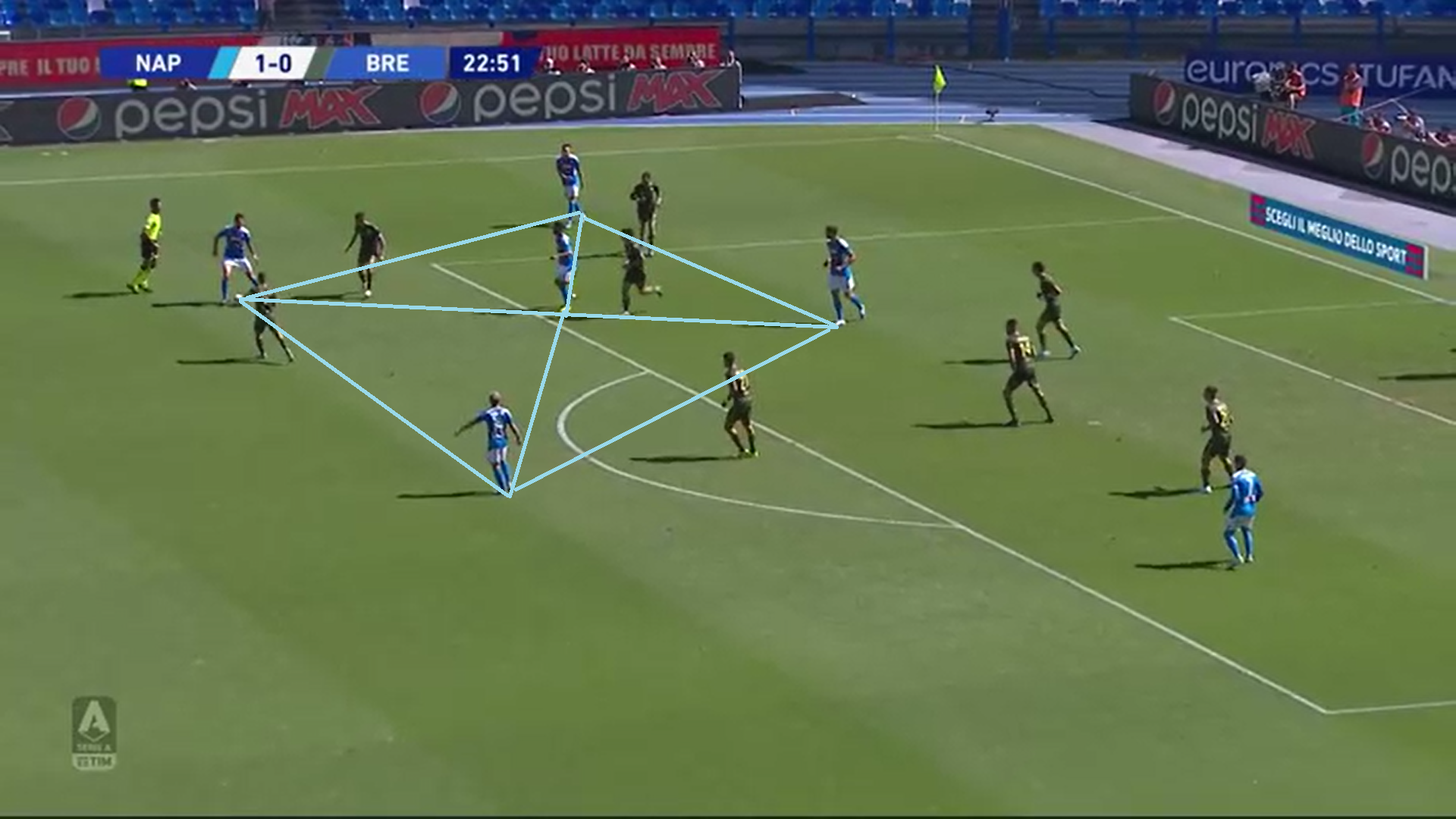 Serie A 2019/20: Napoli vs Brescia - tactical analysis tactics