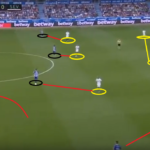 La Liga 2019/20: Alaves vs Sevilla - tactical analysis tactics