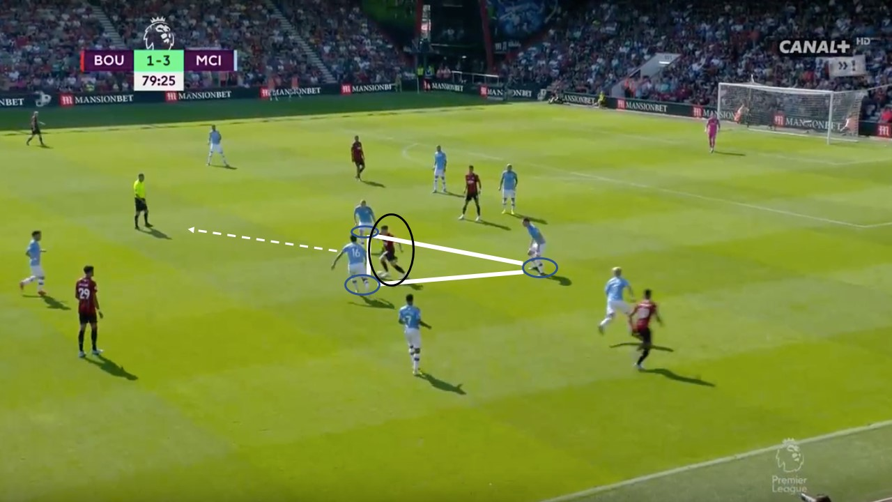 Harry Wilson 2019/20 - scout report - tactical analysis tactics