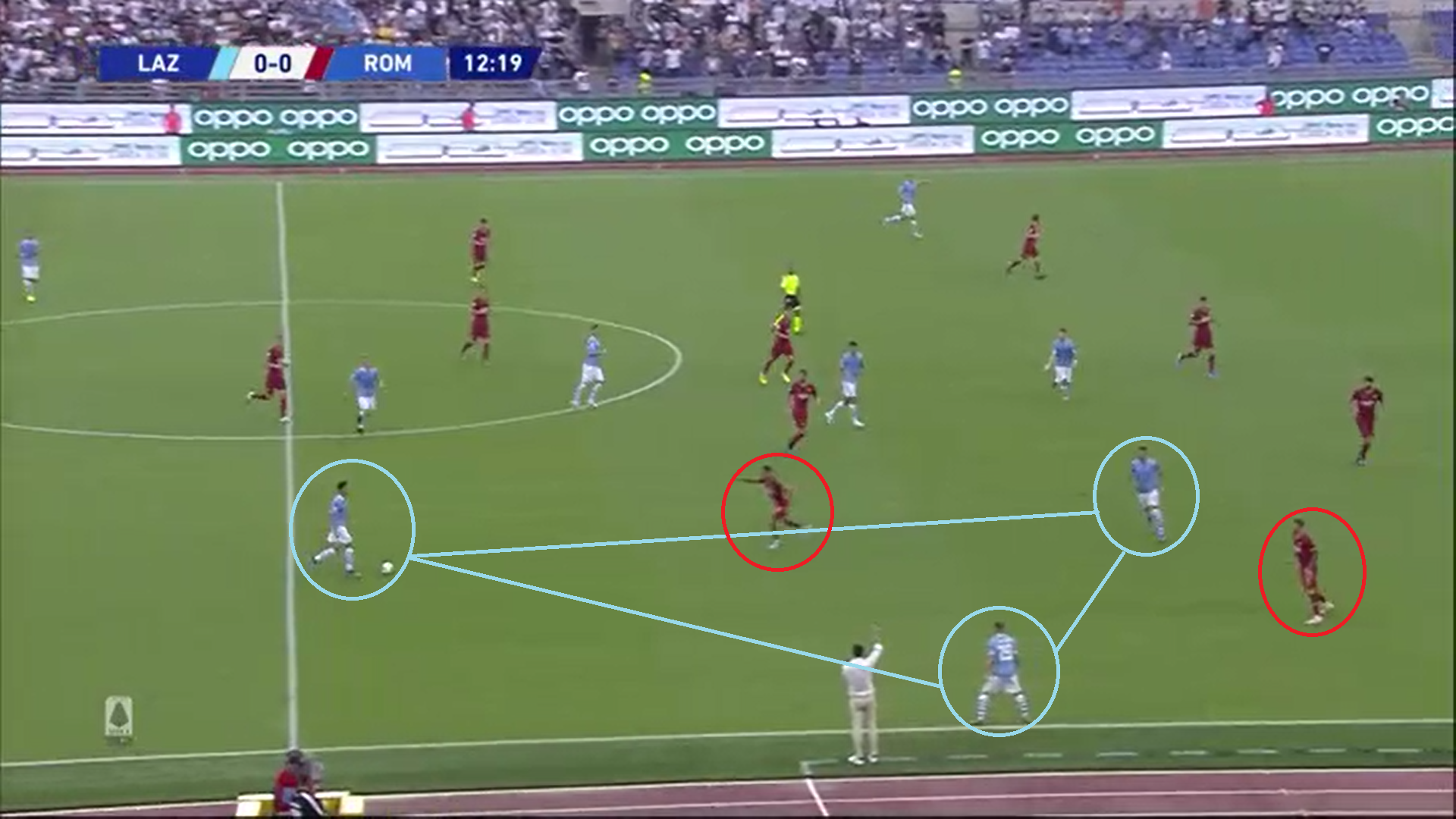 Serie A 2019/20: Lazio vs Roma tactical analysis tactics