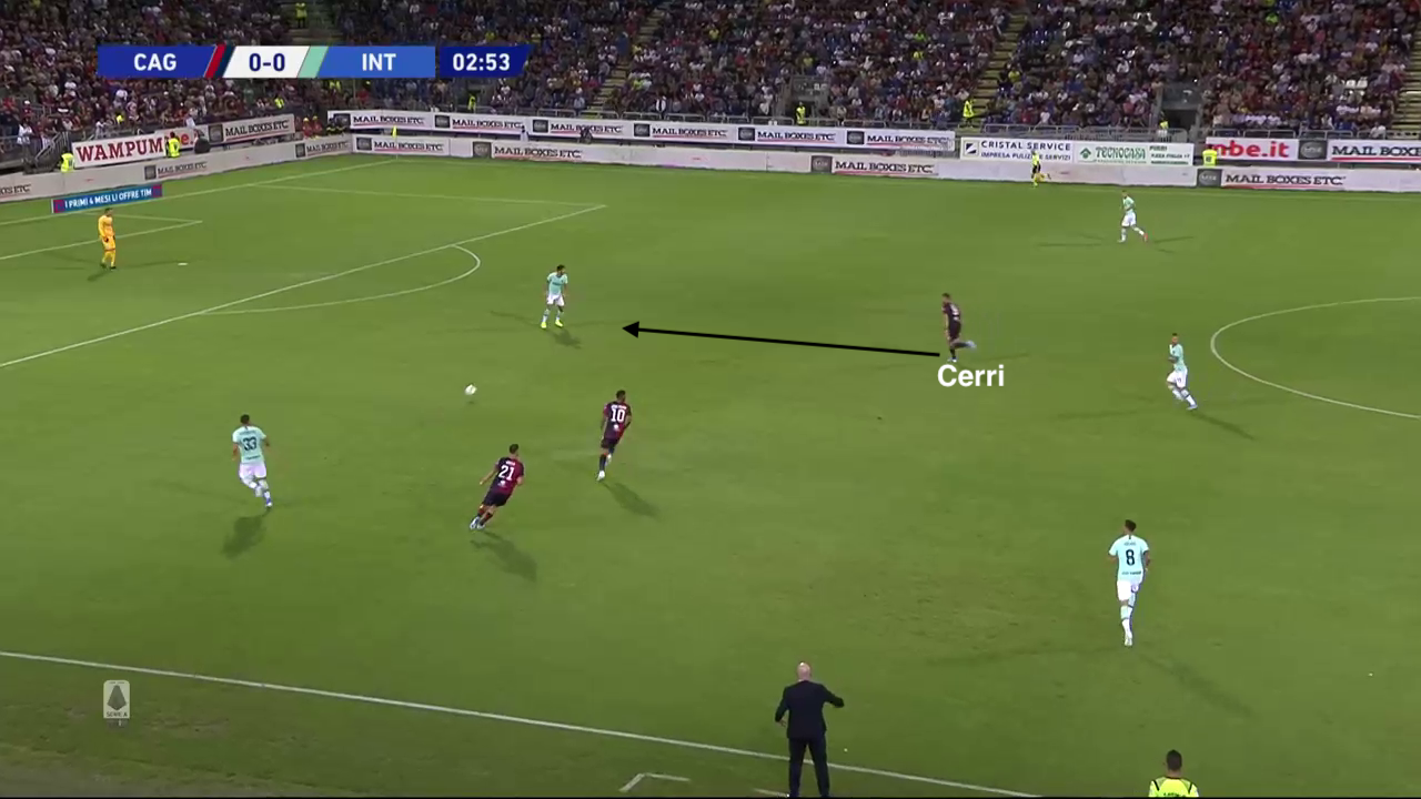 Serie A 2019/20: Cagliari vs Inter - Tactical Analysis tactics