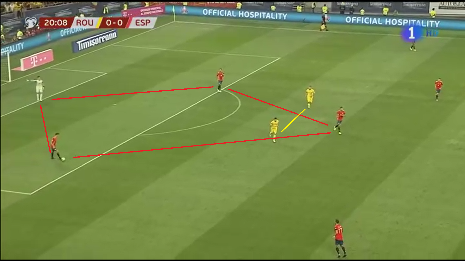 Euro 2020 Qualifiers: Romania vs Spain - Tactical Analysis