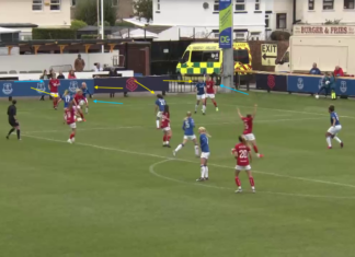 Everton 2019/20: Their hot start to the new season - scout report tactical analysis tactics
