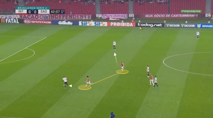 brazilian-serie-a-2019-internacional-vs-sao-paulo-tactical-analysis-tactics
