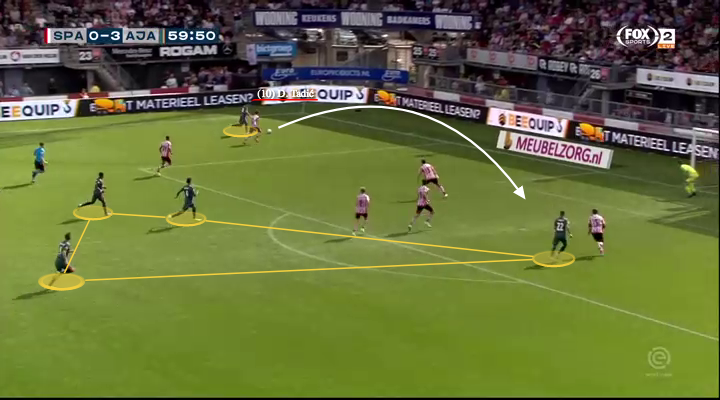 eredivisie-2019-2020-sparta-ajax-tactical-analysis-tactics
