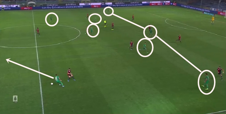 Serie A 2019/20: Genoa vs Fiorentina – tactical analysis tactics
