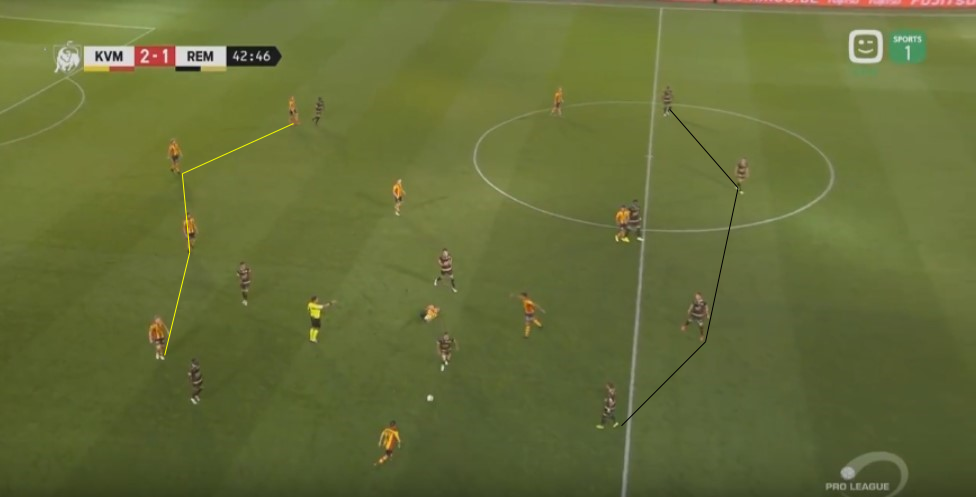 Belgian Pro League 2019/2020: KV Mechelen vs R.E. Mouscron-tactical analysis tactics