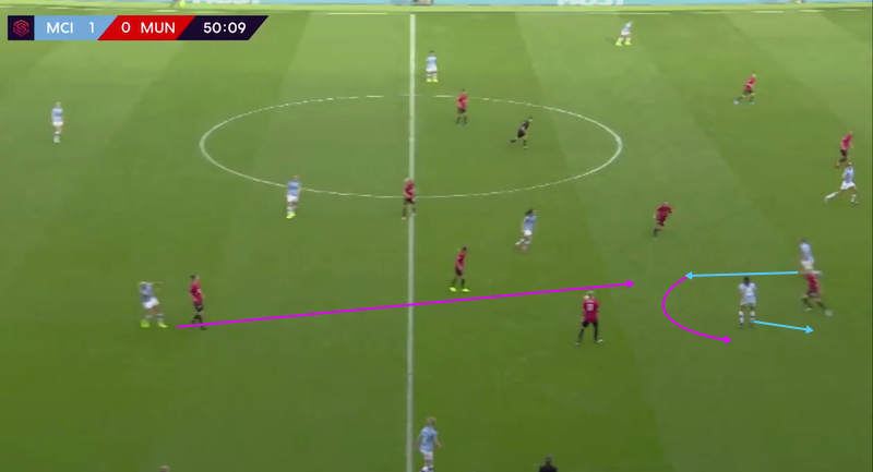 FAWSL 2019: Manchester City vs Manchester United - tactical analysis tactics