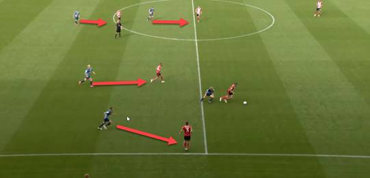 EFL League one 2019/20: Wycombe Wanderers vs Lincoln City - tactical analysis tactics