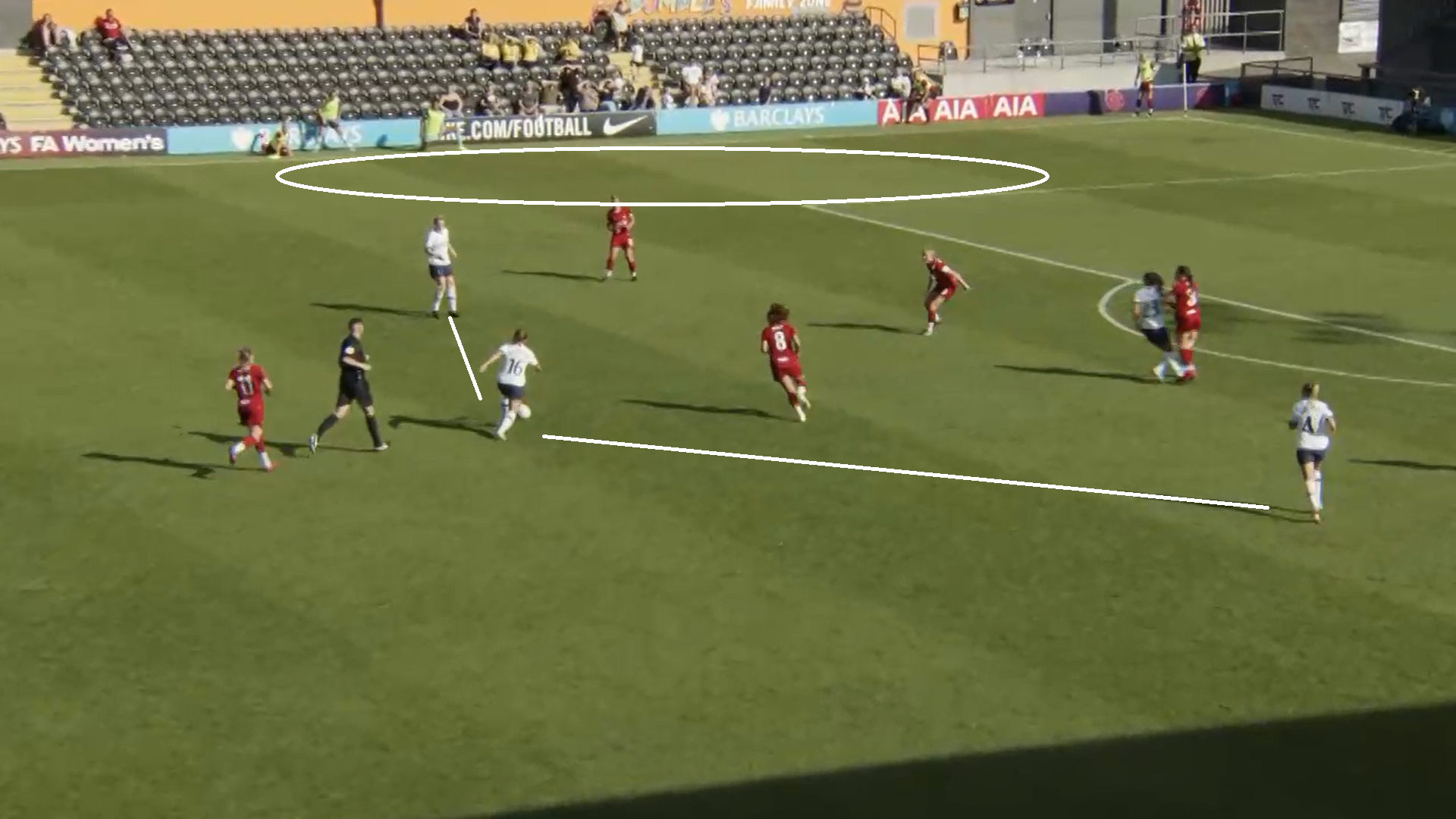 FA WSL 2019/20: Spurs vs Liverpool Tactical Analysis tactics