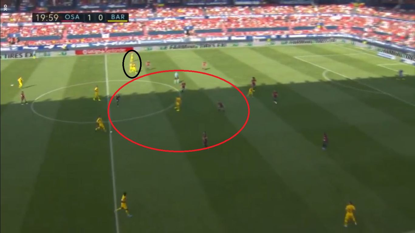 La Liga 2019/20: Osasuna vs Barcelona - tactical analysis - tactics