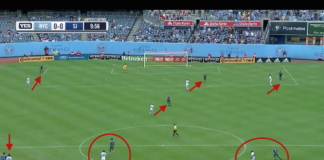 MLS 2019: New York City FC vs San Jose Earthquakes - tactical analysis - tactics