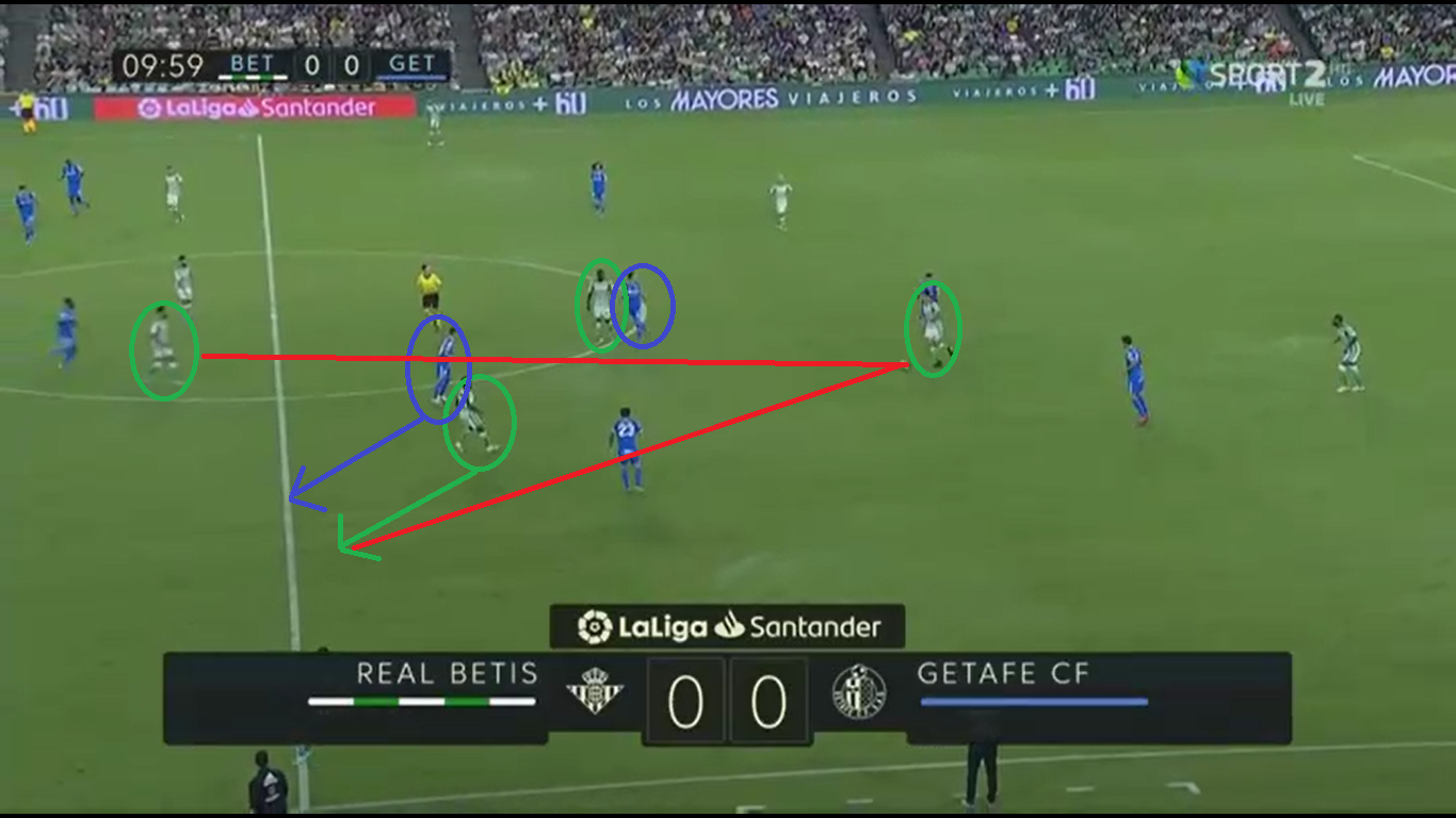La Liga 2019/20: Real Betis vs Getafe - tactical analysis tactics