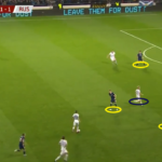 FIFA Euro 2020 Qualifiers: Scotland vs Russia - tactical analysis
