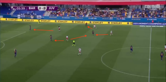 UEFA Women's Champions League 2019/20: Barcelona vs Juventus – tactical analysis tactics