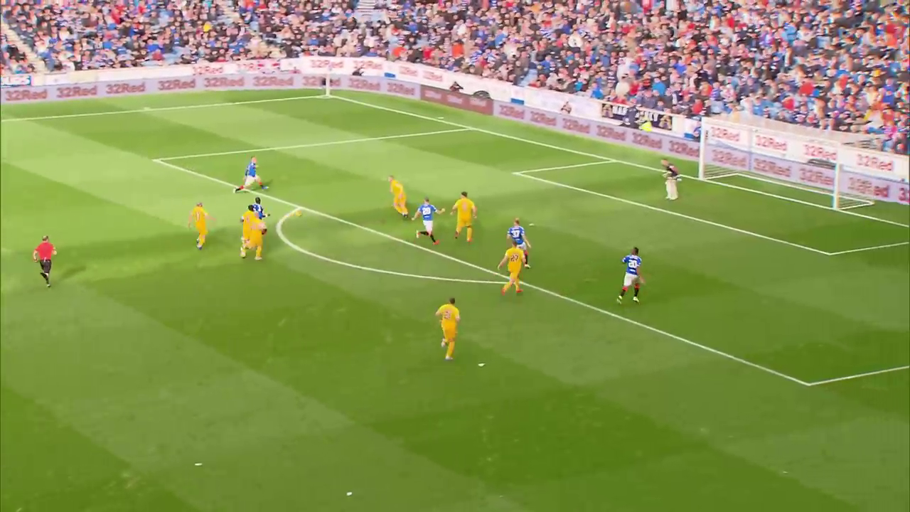 Scottish Premiership 2019/20: Rangers vs Livingston - tactical analysis tactics