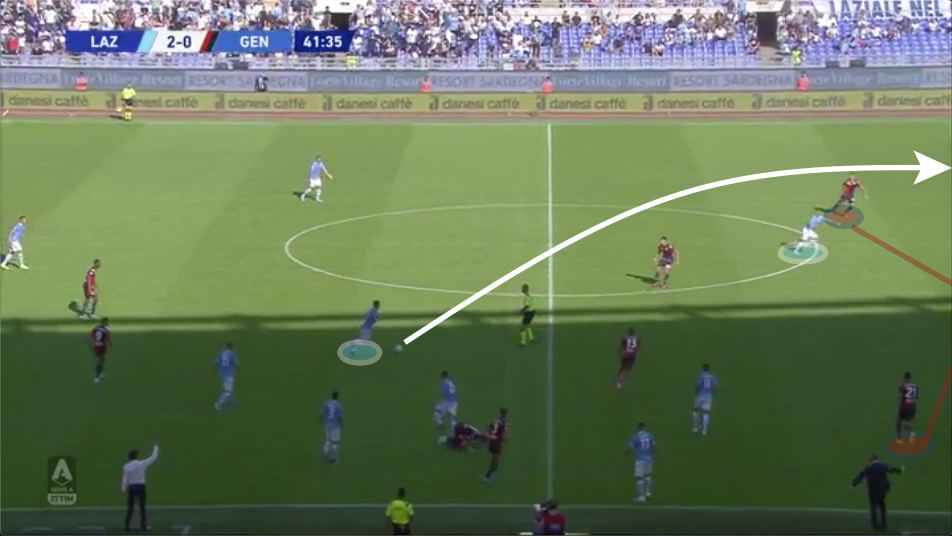 Serie A 19/20: Lazio vs Genoa - tactical analysis tactics