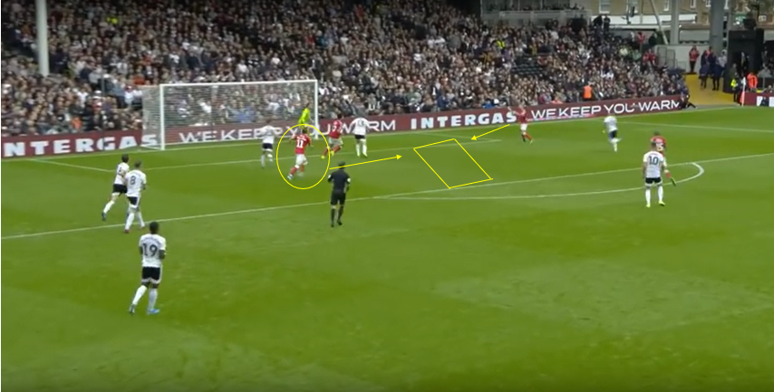 EFL Championship 2019/20: Fulham vs Charlton Athletic- tactical analysis tactics