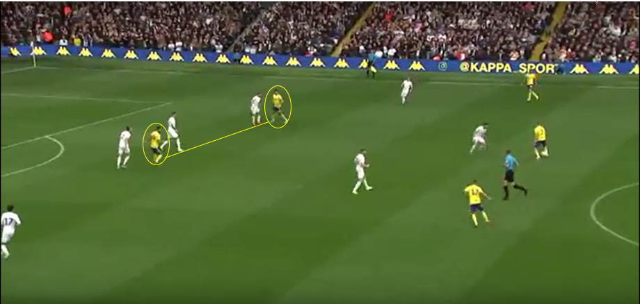EFL Championship 2019/20: Leeds United Vs Birmingham City- tactical analysis tactics