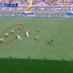 Serie A 2019/20: Lecce vs Juventus – tactical analysis tactics