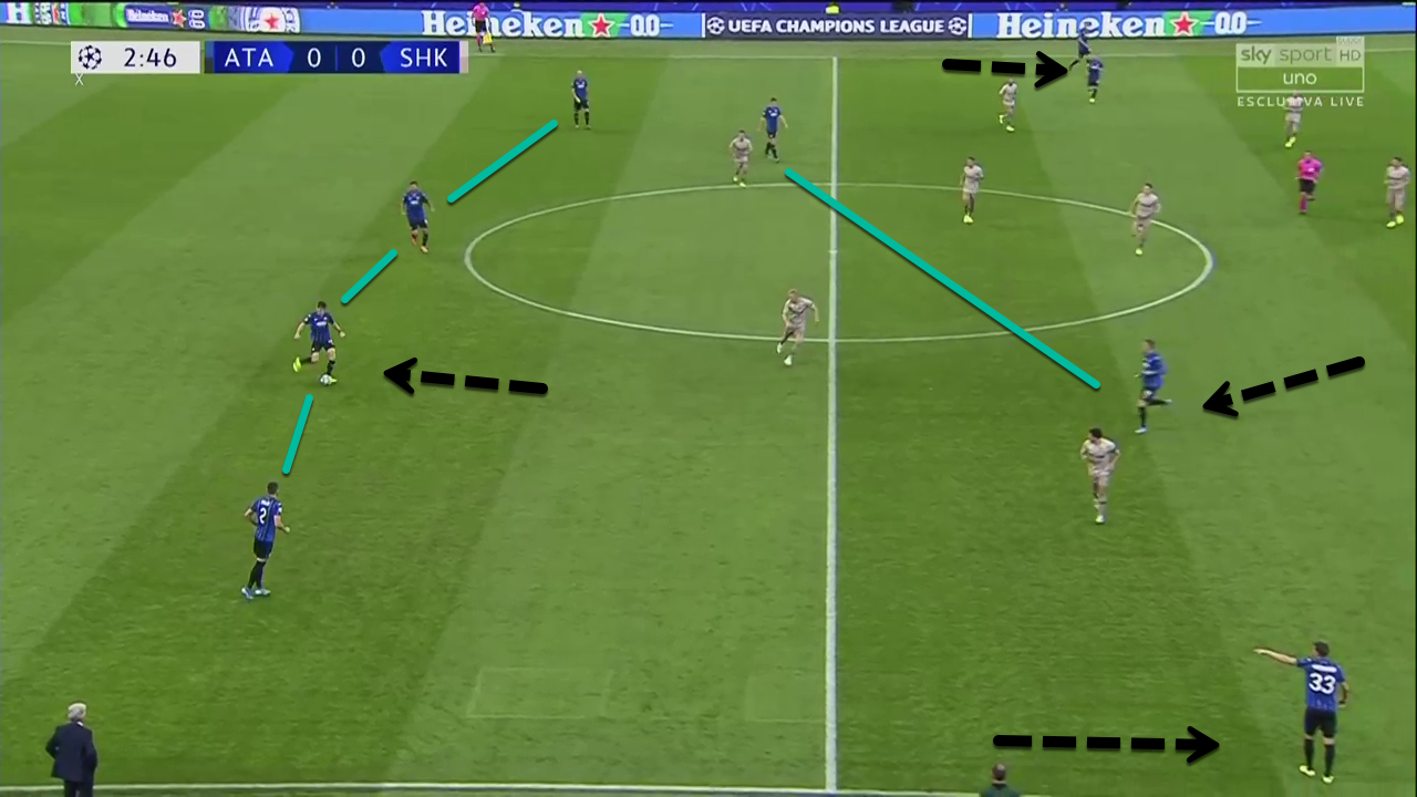 UEFA Champions League 2019/20: Atalanta vs Shakhtar Donetsk – tactical analysis tactics