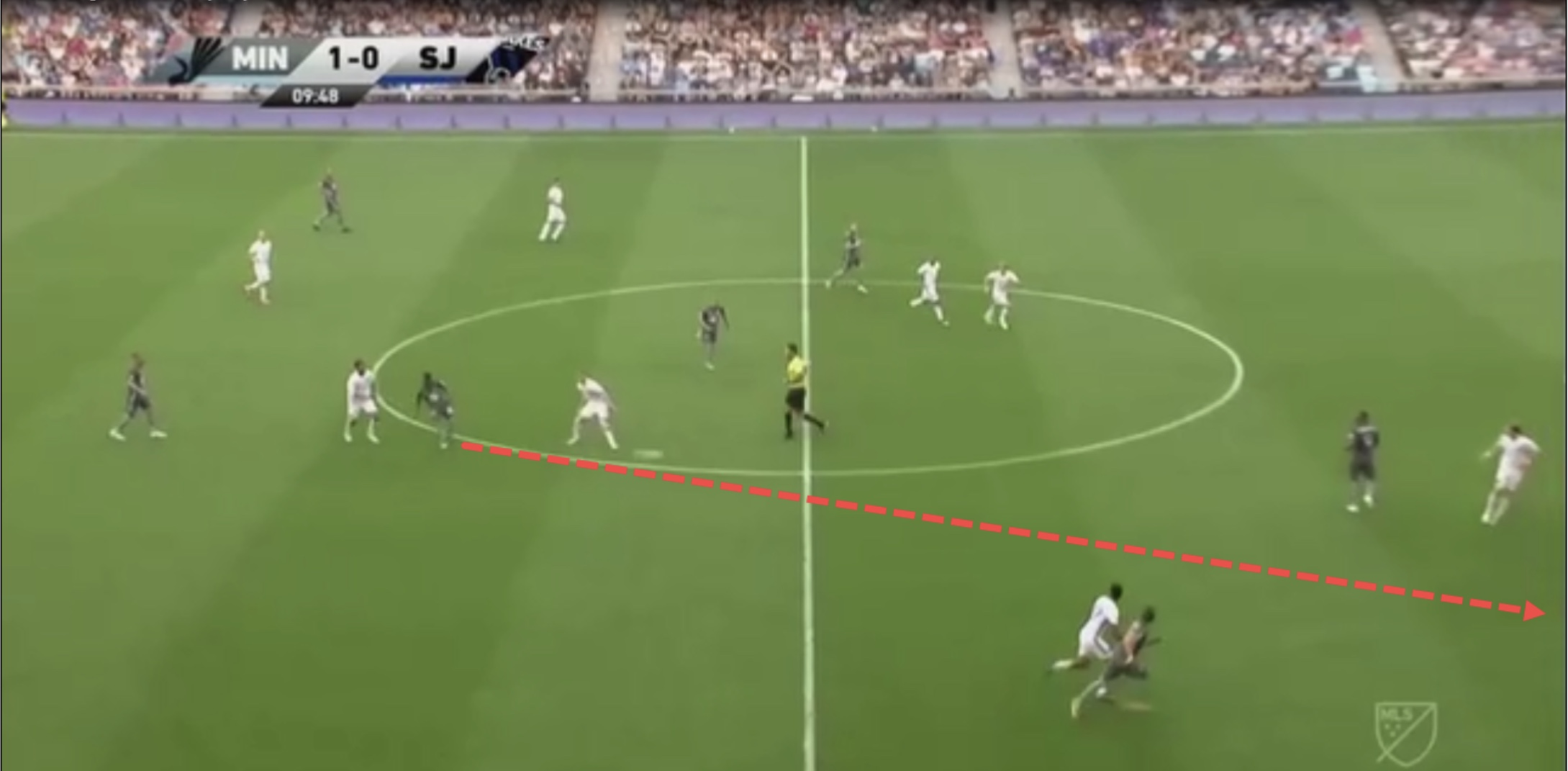 MLS 2019: Minnesota United vs LA Galaxy - tactical preview tactics