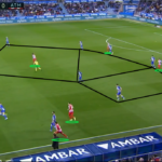 La Liga 2019/20: Alaves vs Atletico Madrid - tactical analysis tactics