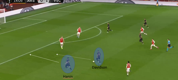UEFA Europa League 2019/20: Arsenal FC vs Vitoria Guimaraes – tactical analysis tactics