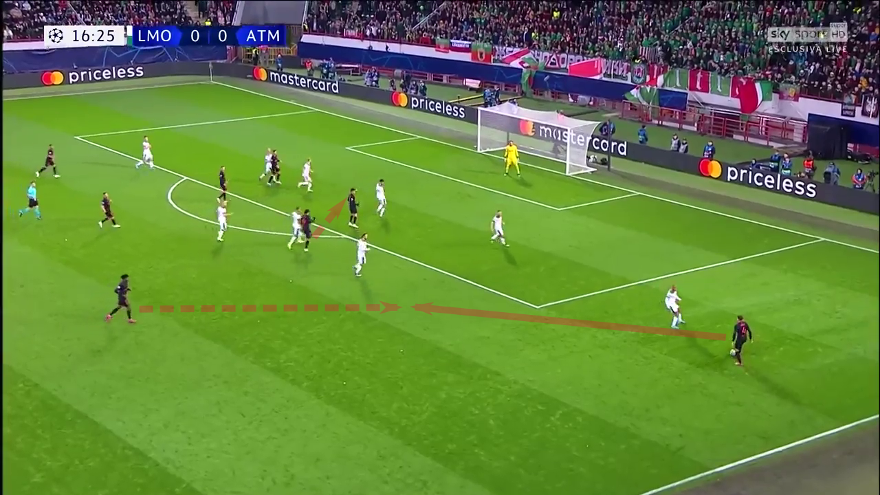 UEFA Champions League 2019/20: Lokomotiv Moscow vs Atlético Madrid - tactical analysis tactics