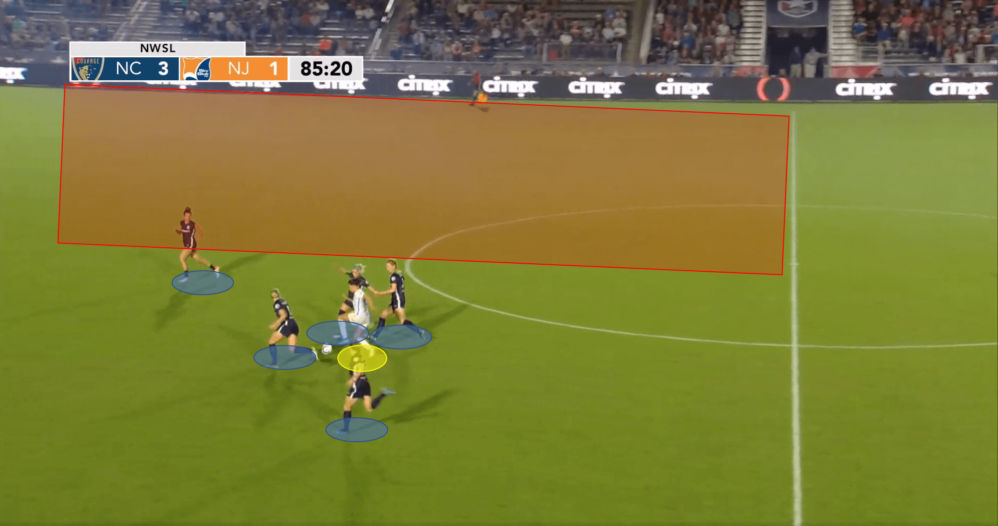 NWSL 2019: North Carolina Courage vs Sky Blue - Tactical Analysis tactics