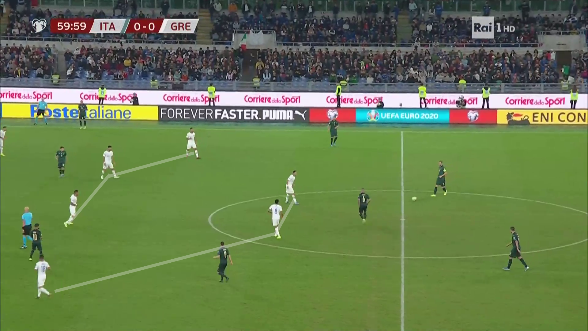 EURO 2020 Qualifiers Italy vs Greece - tactical analysis tactics