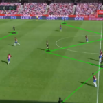 La Liga 2019/20: Granada vs Real Betis - tactical analysis tactics