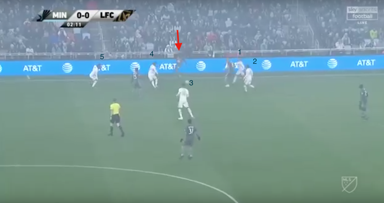 MLS 2019: LAFC vs Minnesota United - tactical analysis - tactics