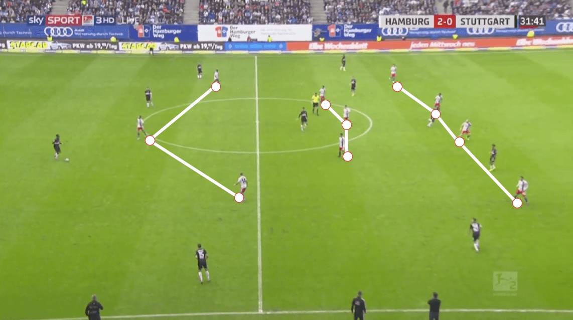 2. Bundesliga 2019/20: Hamburger SV vs Stuttgart tactical analysis tactics