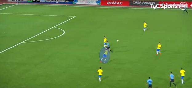 Under 17 World Cup 2019 - Group A Preview tactics