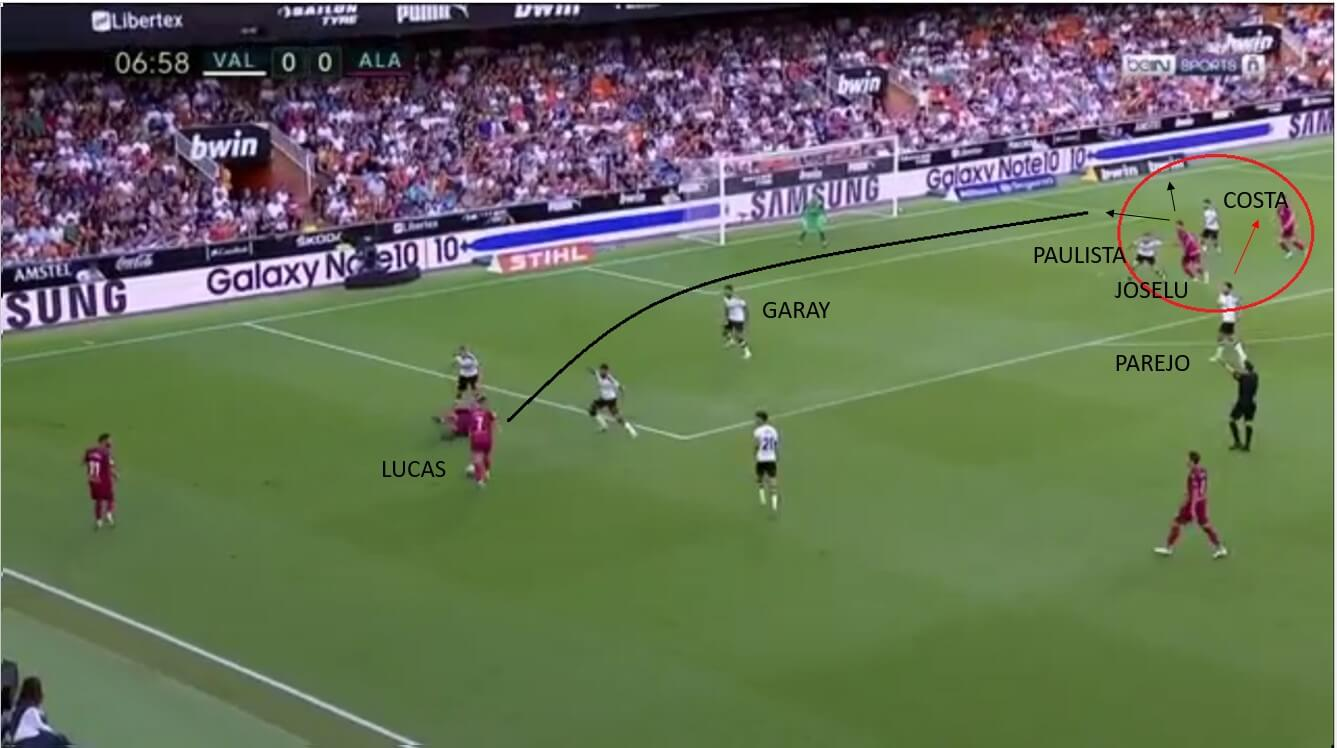 La Liga 2019/20 Valencia vs Deportivo Alavés - tactical analysis tactics 2