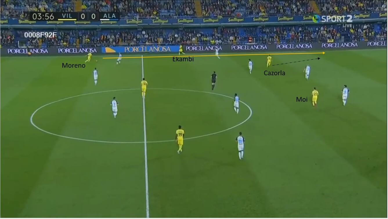 La Liga 2019/20 Villarreal vs Deportivo Alaves - tactical analysis tactics