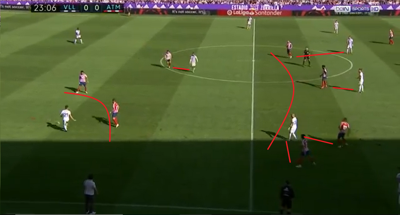La Liga 2019/20: Real Valladolid vs Atletico Madrid - tactical analysis tactics