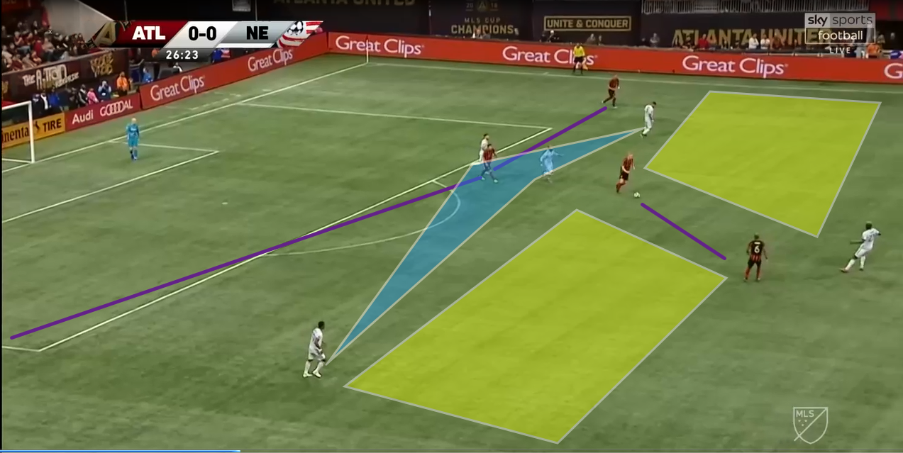 MLS 2019: Atlanta United vs New England - tactical analysis tactics