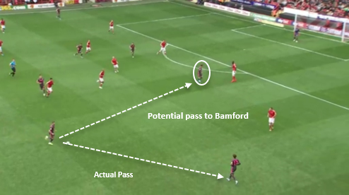 EFL Championship 2019/20: Charlton Athletic vs Leeds United - tactical analysis = tactics
