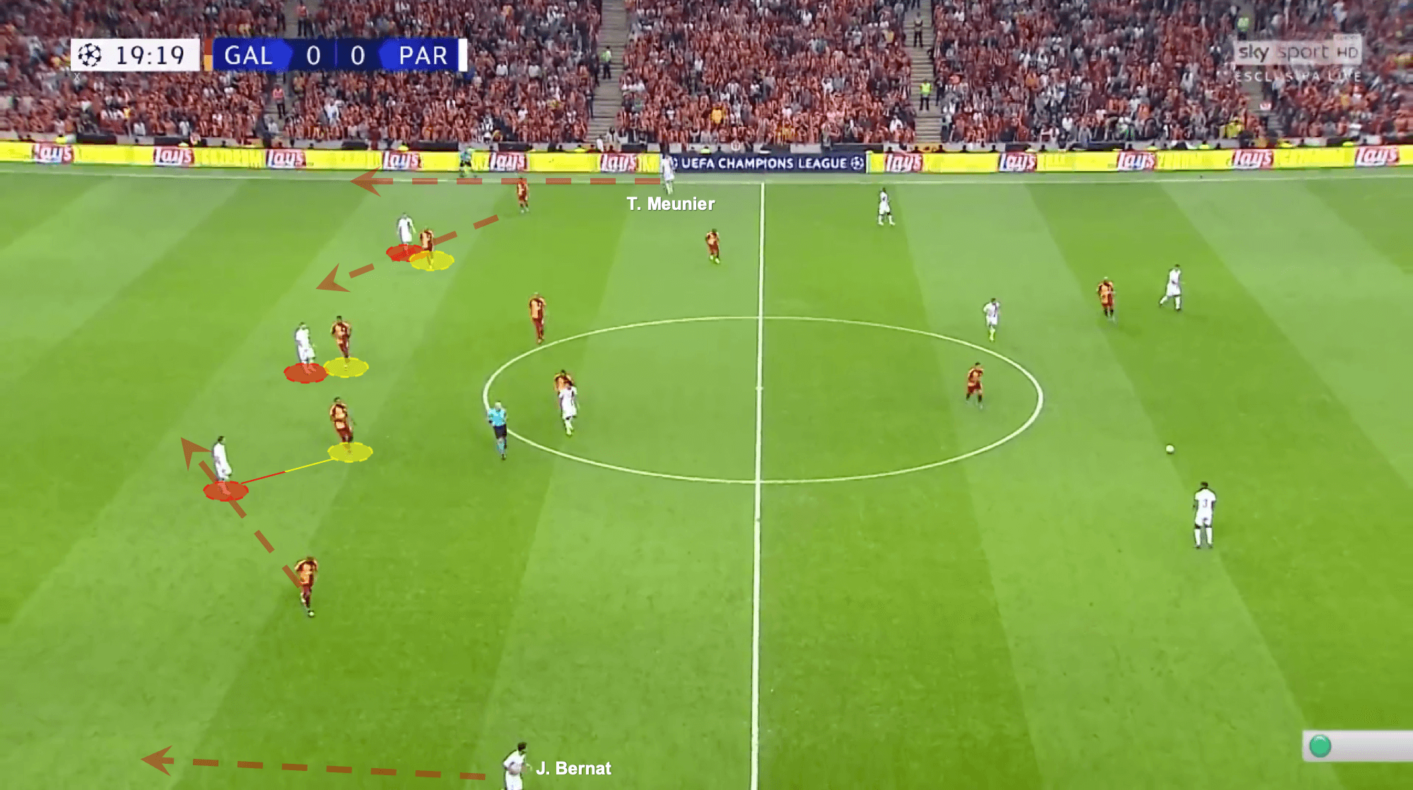 UEFA Champions League 2019/20: Galatasaray vs PSG - Tactical Analysis tactics