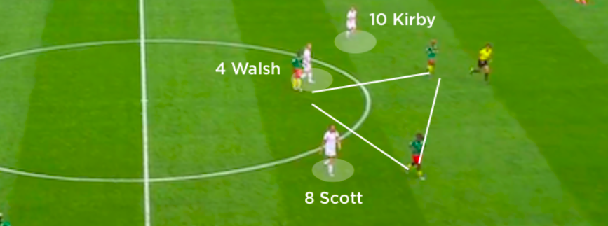Jill Scott 2018/19 - scout report - tactical analysis tactics