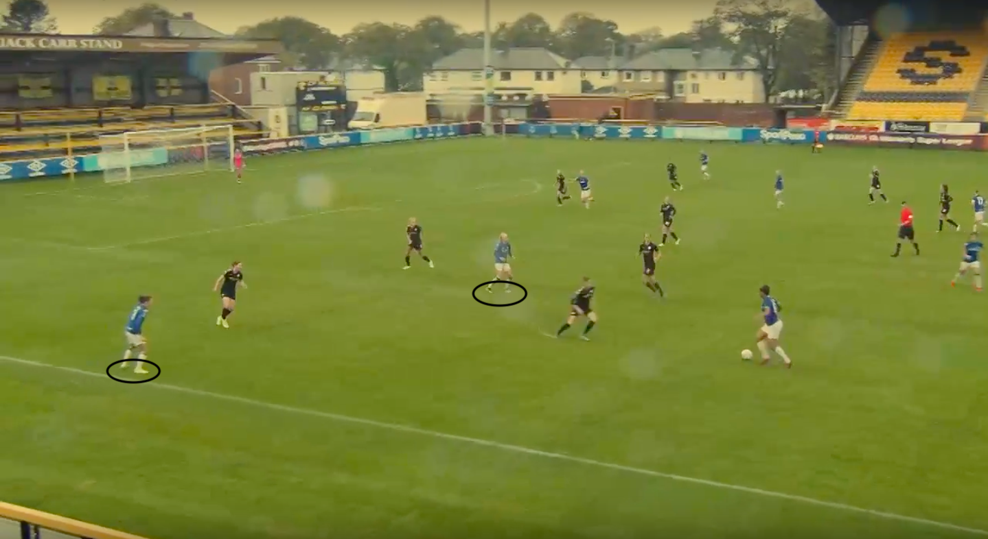 FAWSL 2019/20: Everton L.F.C. vs Manchester City – tactical analysis tactics