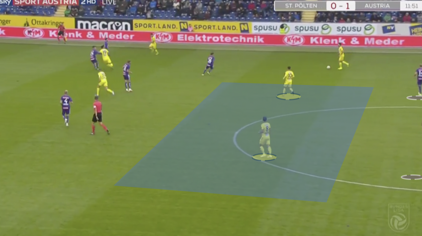 Austrian Bundesliga 2019 : SNK St.Polten vs Austria Wien - tactical analysis tactics