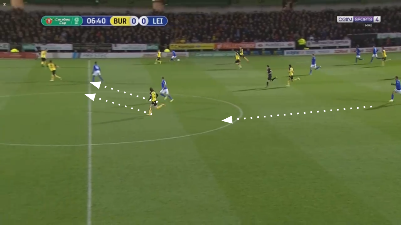 EFL Cup 2019/20: Burton Albion vs Leicester City - tactical analysis tactics