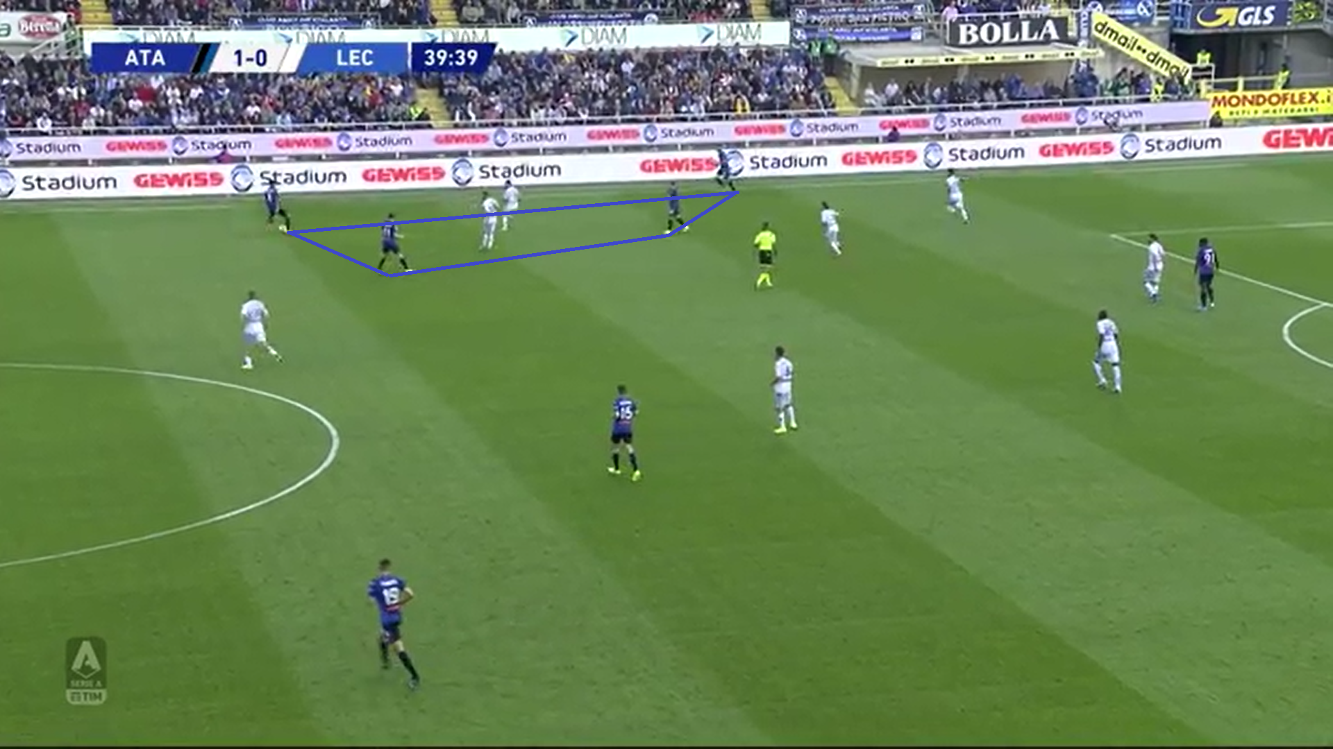 Serie A 2019/20: Atalanta vs Lecce - tactical analysis tactics